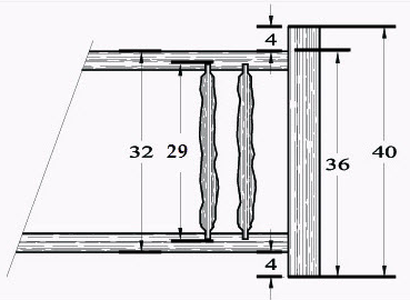 Log Rail Specifications